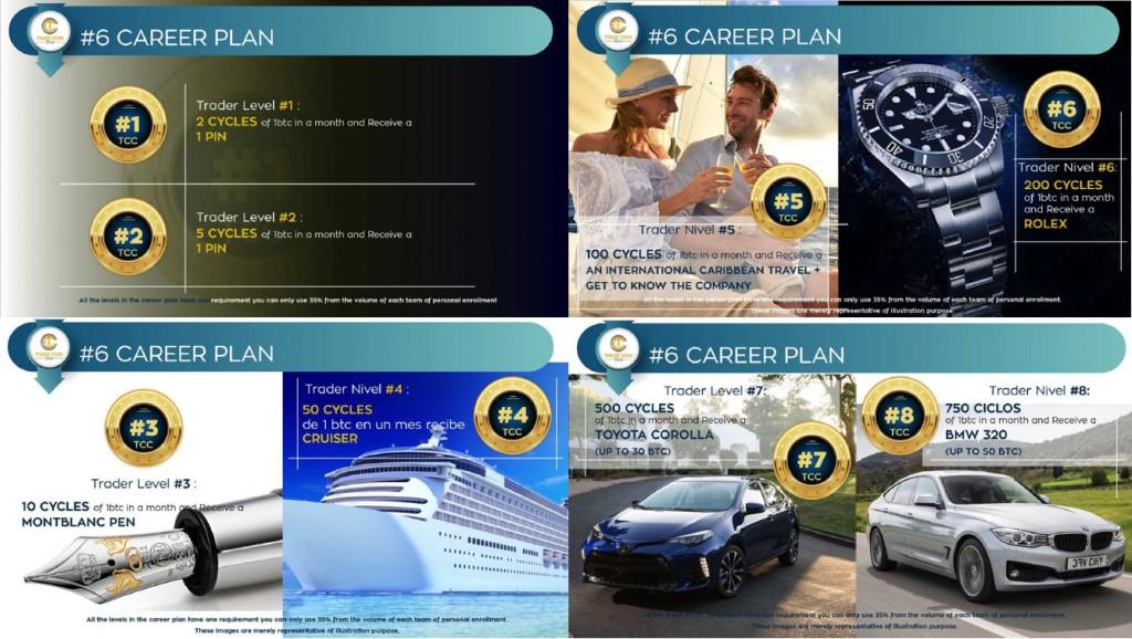 TCC Compensation Plan